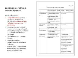 Как в курсовой сделать ссылку на таблицу fin dacha ru Как в курсовой сделать ссылку на таблицу