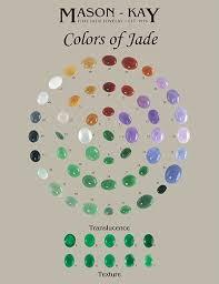 Mason Kay Natural Jadeite Jade And Jade Jewelry Fine