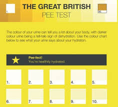 Toddler Urine Colour Chart A Wee Bit Of Advice About Your Urine Colour Could Make A