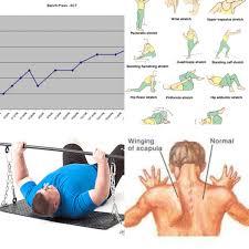 Isometrics Massage Isometrics Mass