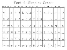 greeksym 1