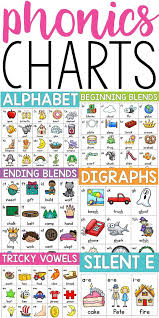Alphabet And Phonics Charts Reading Phonics Chart
