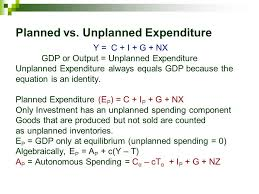 unplanned expenditure
