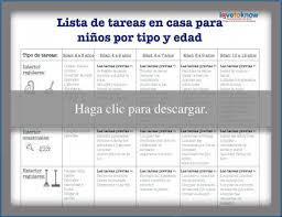 Lista De Tareas Lista Imprimible De Deberes En El Hogar Para Los Chicos