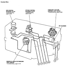 bb engine harness diagram bb image wiring acura integra b18b1 wiring diagram acura image about wiring on b18b1 engine harness diagram