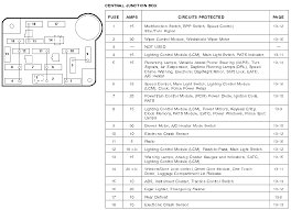 93 honda civic radio wiring diagram on 93 images free download 2000 Honda Civic Fuse Box Diagram 93 honda civic radio wiring diagram 17 93 civic radio wiring diagram 1999 honda civic distributor wiring 2000 honda civic ex fuse box diagram