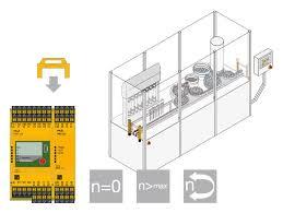 emergency stop relay e stop relay pnozsigma pilz ca pilz safety relay manual at Pilz Safety Relay Wiring Diagram
