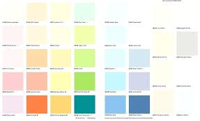 Consideration Wall Paint Color Chart Knowyourcandidates Co