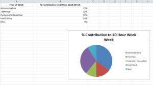 how to graph on excel how to make a graph in excel a step by step detailed tutorial