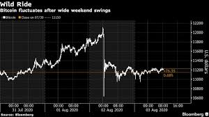 Bitcoin prices fluctuate but no one seems to know exactly why. Bitcoin Latest News And Analysis Crypto Cryptocurrencies And Digital Wallets Bloomberg