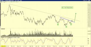 Gold Is Patience Required Kitco News