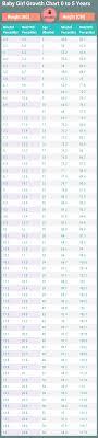 New Ideal Height Weight Chart Konoplja Co