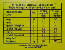 food labels south africa nutritional ysis2