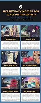 What Is A Good Walt Disney World Packing Checklist