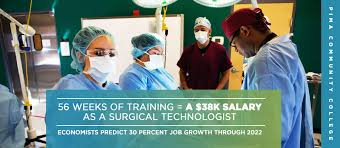 Surgical Tech Salary 56 Weeks Of Training A 38k Salary As A Surgical Technologist