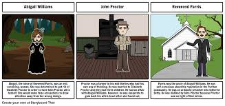 John Proctor in The Crucible   Chart Marked by Teachers