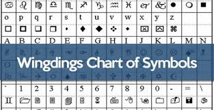 Microsoft Word Wingdings Chart Admin Author At Wingdings Translator Online