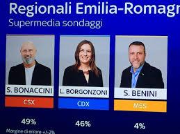 Elezioni regionali Emilia-Romagna 2020 risultati in tempo ...