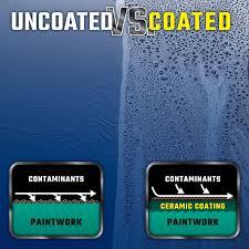 Hydrocharge High Gloss Hydrophobic Sio2 Ceramic Spray Coating