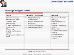 project human resource management pmbok   38 connoisseur solutions manage project