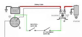 wiring a solenoid switch wiring diagram for you • tractor solenoid wiring diagram wiring diagram rh 17 1 3 restaurant freinsheimer hof de ignition switch wiring wire solenoid switch