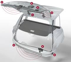 hands on wii like sensor plus a gentle kick opens ford escape s ford brose liftgate diagram