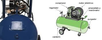 compresor de aire partes. también existen compresores con transmisión por correa que permiten mayor potencia y hacer frente a trabajos más duros, suelen estar dirigidos al nivel compresor de aire partes .