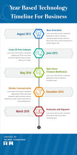 Startup Timeline Template Infographic Design Visme Introduces New Infographic
