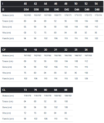 Cmp Size Chart Guida Taglie Cmp Nones Sport