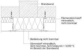 Brandschutz An Der Vorgehängten Hinterlüfteten Fassade Vhf