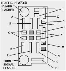 85 chevy k20 truck fuze diagram wiring diagram expert chevy k20 wiring diagram wiring diagram technic 84 chevy truck wiring diagram prettier 85 chevy truck