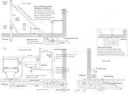 Bathroom Plumbing Guide Design