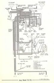 mb jeep wiring schematic change your idea wiring diagram design • willys jeep wiring diagrams jeep surrey rh jeepsurreygala com jeep cj7 wiring schematic 2002 jeep liberty