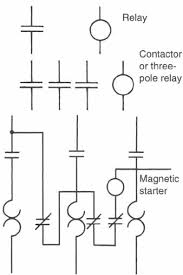 components symbols and circuitry of air conditioning wiring 43 review of symbols used for contactors and relays relay contactor or three pole relay magnetic starter