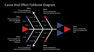 best fishbone diagrams for root cause analysis in powerpointfishbone diagram in powerpoint
