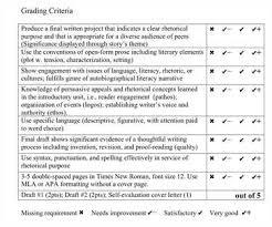 Example Of Exemplification Essay Irubric Exemplification Essay Rubric W4898 Rcampus