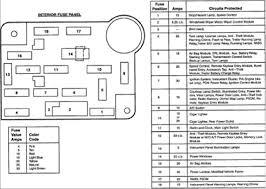 1997 ford f150 fuse box diagram discernir net 1997 ford f150 radio fuse location at Fuse Box Diagram For A 1997 Ford F150
