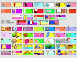 Color Chart Ingles