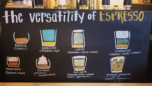 Starbucks® blonde or signature $0.95 (5 cal); Starbucks Espresso Beverages For Beginners Starbucks Hacker