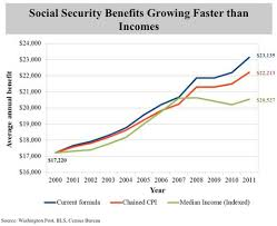 Social Security Chart Steve Rattners Defective Social Security Chart In Nyt