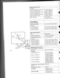 similiar volvo d12 engine diagram keywords volvo d12 engine wiring diagram volvo semi truck wiring diagram volvo