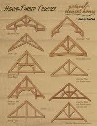 timber frames: лучшие изображения (34) в 2018 г.   Дом ...