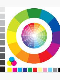 Colour Wheel Chart Colors Color Wheel Chart Print Tester Canvas Print