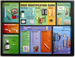 Drug Identification Chart Drug Identification Guide