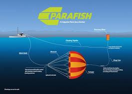 Parafish Sea Anchor