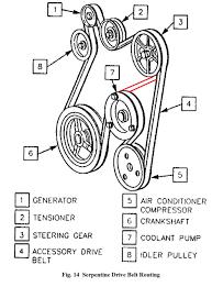 Cadillac srx engine diagram srx fuse box at wws5 ww w freeautoresponder