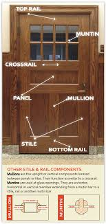 stile and rail doors what you need to know