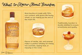Bourbon Flavor Chart A Beginners Guide To Bourbon Whiskey
