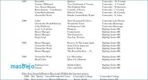 Types Of Resumes Awesome Different Types Of Resumes Resume