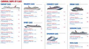 Carnival Cruise Line Ship Classes Carnivalcruiselineblog